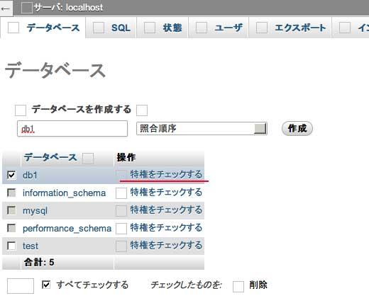 登録されているデータベースの一覧表