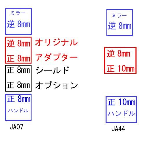 スーパーカブ110 JA07とJA44のミラーアダプターの違い